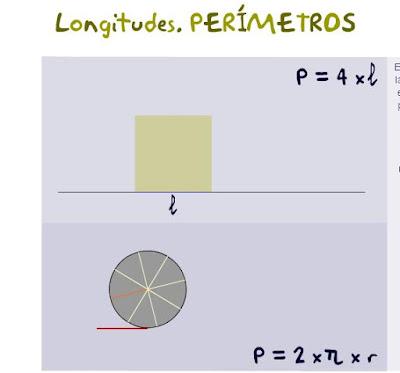 http://ntic.educacion.es/w3//eos/MaterialesEducativos/mem2008/matematicas_primaria/medida/perimetros1.swf