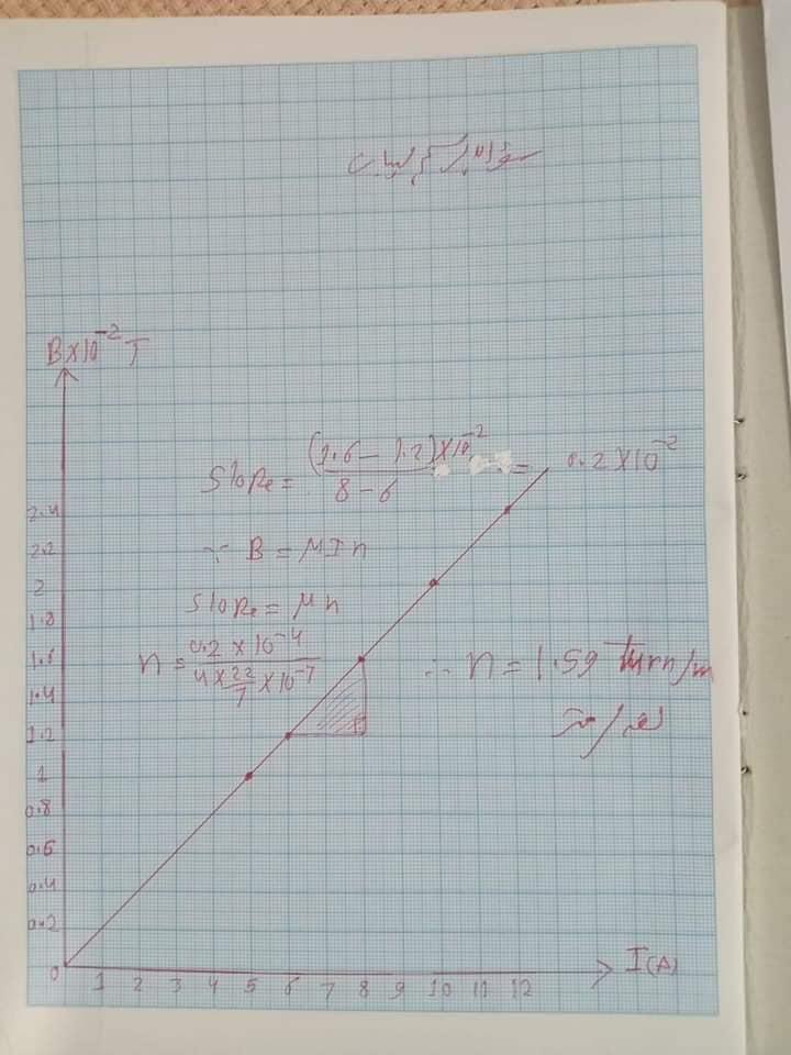 اجابة امتحان الفيزياء ثانوية عامة ٢٠٢٠  %25D9%2581%2B%252816%2529