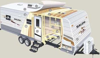 Best Insulated Travel Trailer