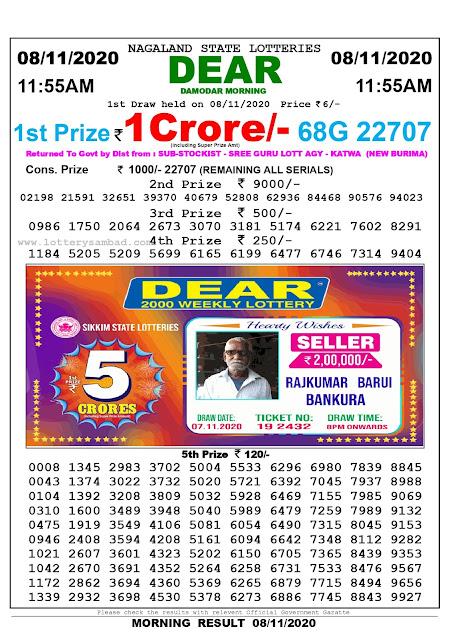 Lottery Sambad 08-11-2020 Today Results 11:55 am, Nagaland State Lottery Sambad Today Result 11.55 am, Sambad Lottery, Lottery Sambad Live