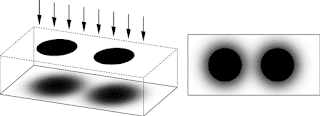 Optical dot gain illustration.