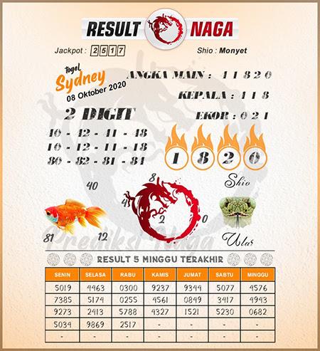 Prediksi Result Naga Sdy Kamis