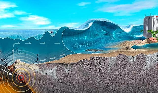 Tsunami: Generalidades, Etapas y Clasificación