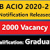 Intelligence Bureau Assistant Central Intelligence Officer(ACIO) Recruitment 2021 – Apply Online for 2000 Vacancy