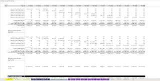 self storage annual cash flow multi fund