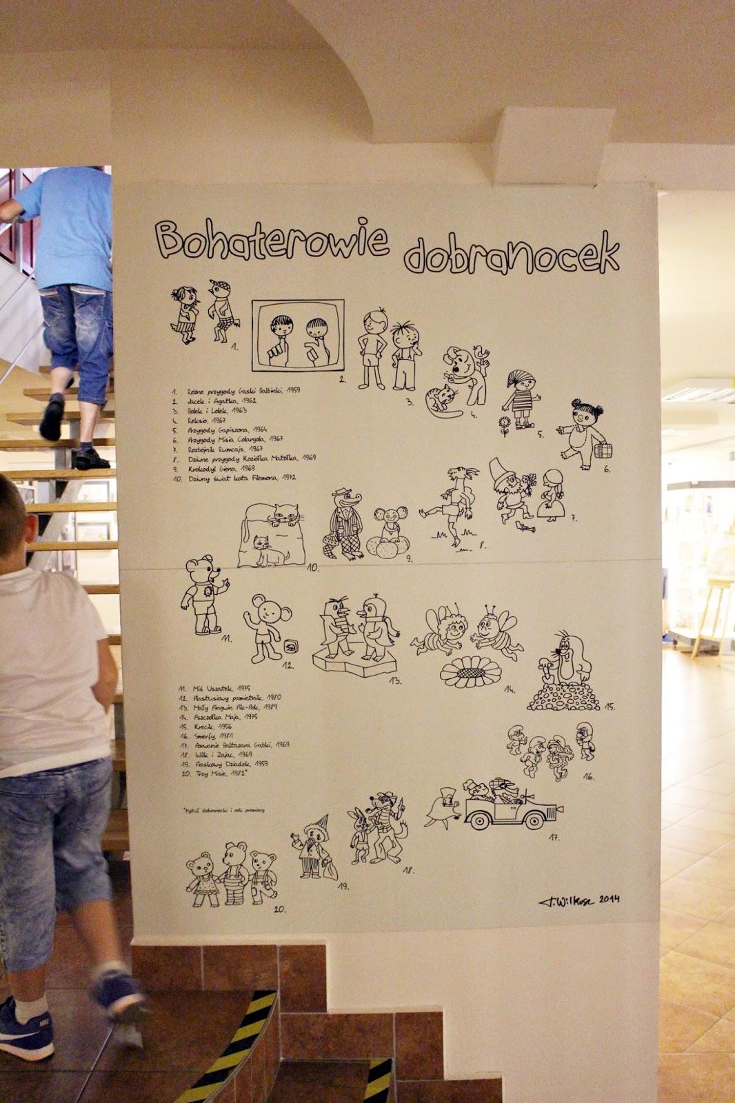 opinie o muzeum dobranocek w Rzeszowie