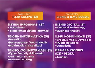 Jurusan Universitas AMIKOM Purwokerto
