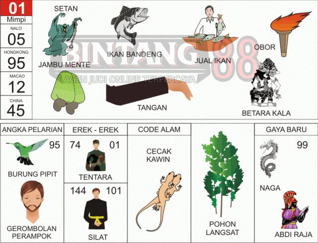 01 = Setan, Ikan Bandeng, Obor, Jual Ikan, Jambu Mede, Tangan, Betara Kala.