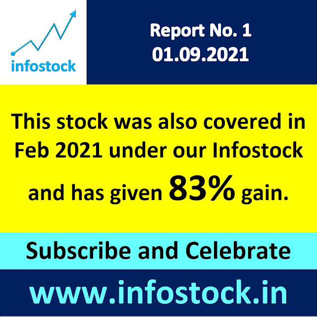 An easy way to pick value stocks in Indian Stock Market