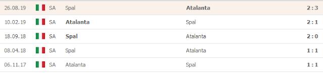 12BET Phân tích kèo Atalanta vs SPAL, 2h45 ngày 21/1 - Serie A Atalanta2