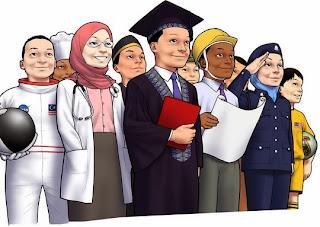 Pendidikan dan Tugas Kaum Terpelajar