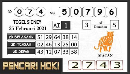 Prediksi Pencari Hoki Sdy Kamis 25-Feb-2021
