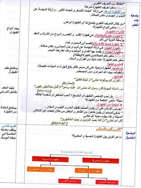 http://www.arabsschool.net/2016/10/1.html