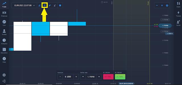 cara trading expertoption