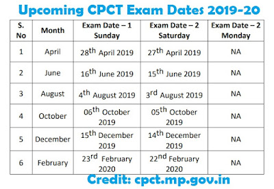 MP CPCT Exam Datess
