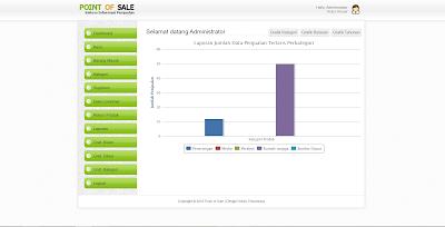Aplikasi Minimarket Berbasis Web Dengan PHP Sederhana Gratis
