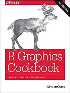 R Graphics Cookbook: Practical Recipes for Visualizing Data PDF
