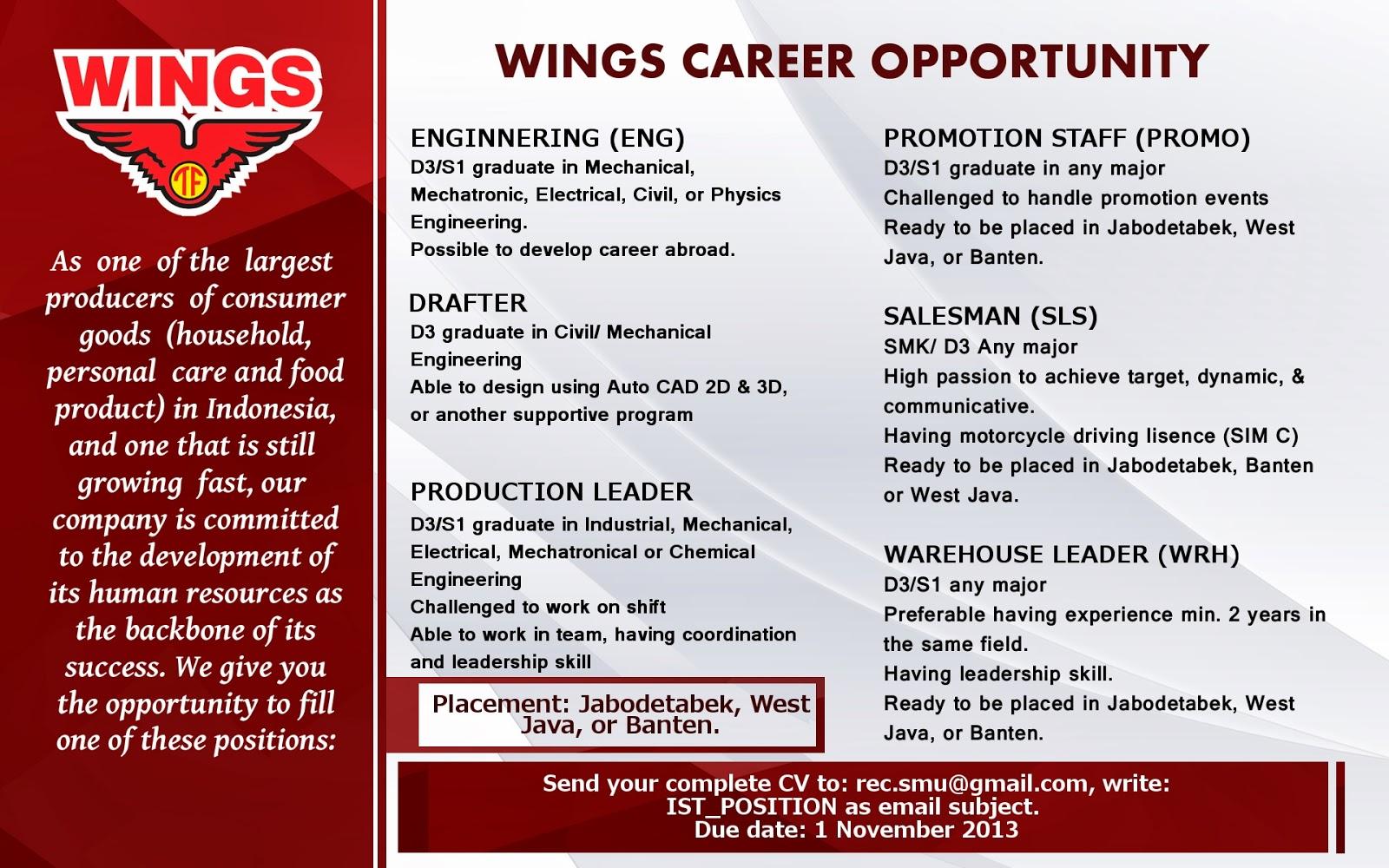 Lowongan Kerja Wings Food