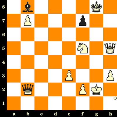 Les Blancs jouent et matent en 3 coups - Nana Dzagnidze vs Kateryna Lahno, Gaziantep, 2012