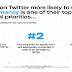 Maandelijks aantal gesprekken op Twitter over fintech meer dan verdubbeld