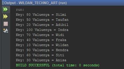 Menampilkan semua data menggunakan for-each pada HashMap