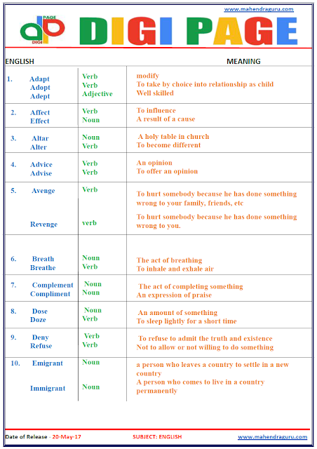 DP | CONFUSING VERBS | 20 - MAY - 17 | IMPORTANT FOR SBI PO