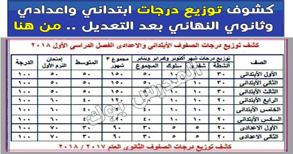 كشوف توزيع درجات ابتدائي واعدادي وثانوي النهائي بعد التعديل 2017-2018