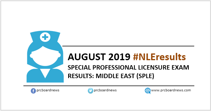 SPLE Result: August 2019 Nursing board exam NLE passers, top 10 (Middle East)