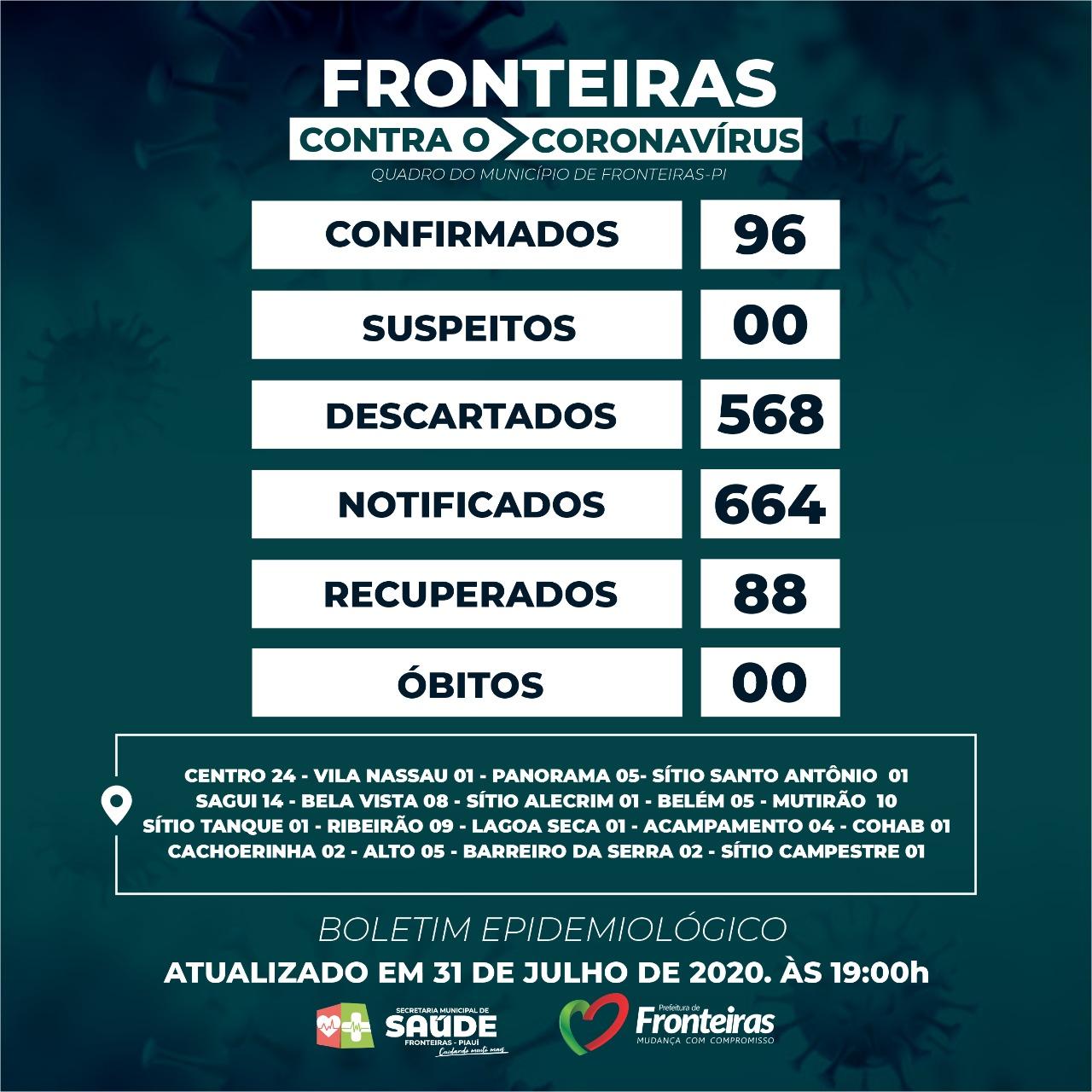 FRONTEIRAS (PI) - BOLETIM EPIDEMIOLÓGICO DE 31/07/2020