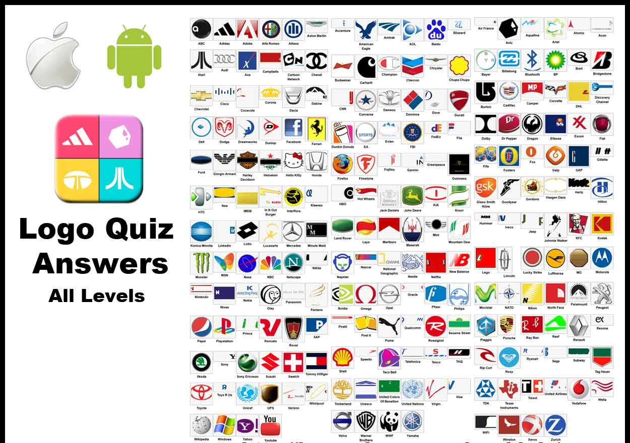 Logo Quiz Answer and solutions for Android and Iphone ...