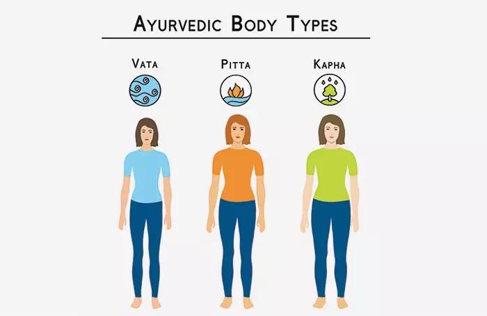 6. نوع الجسم