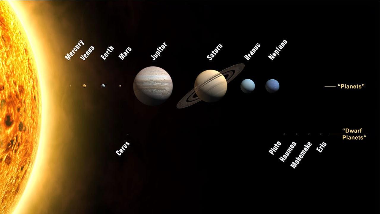 Seberapa besar bumi kita. Radius, Diameter, Densitas. / GEOLOGI / EFBUMI