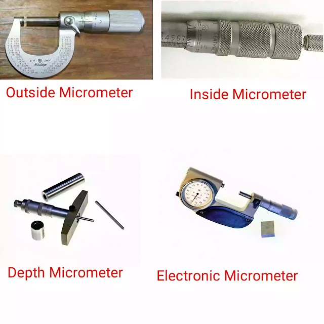 How to read a micrometer & also know its type,part,principle