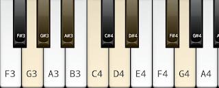 Neapolitan minor scale on key G