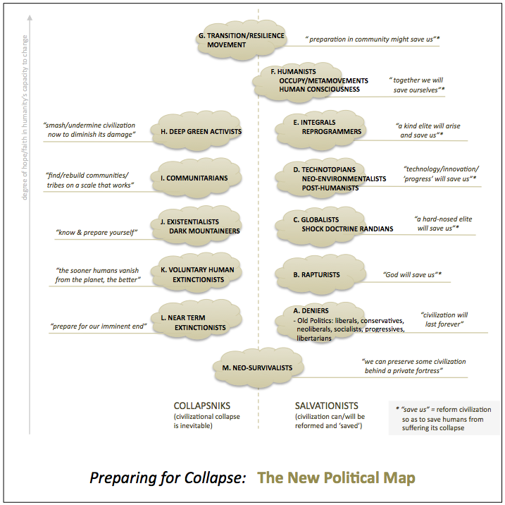 Preparing for Collapse: The New Political Map