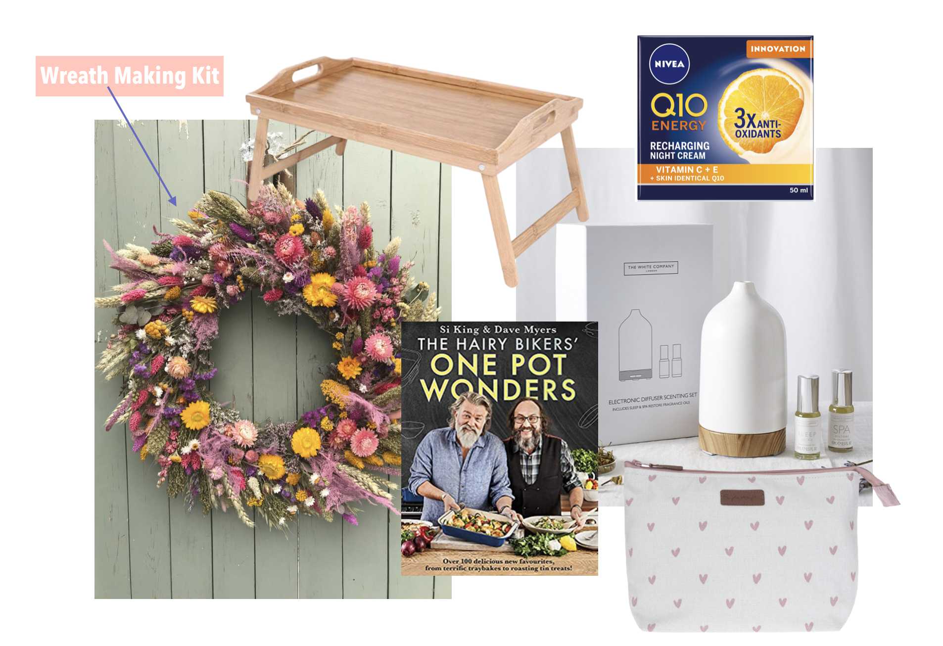 2021 UK Mother's Day Gift Ideas