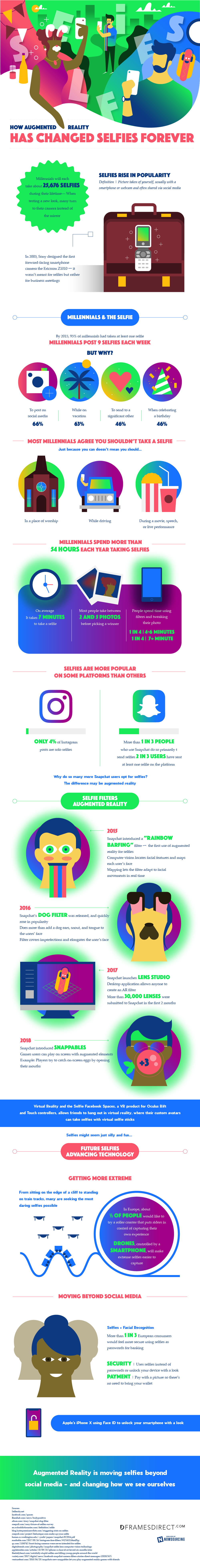 Selfies and Augmented Reality by the Numbers - Infographic