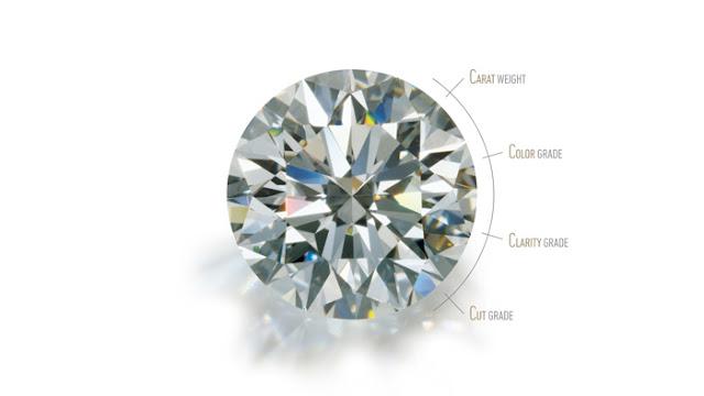 Caratteristiche diamante