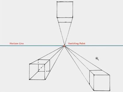 Lingkar Warna Dasar Dasar Compositing Perspektif