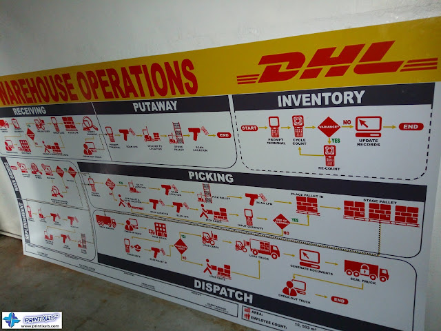 Warehouse Safety Signage - DHL Philippines