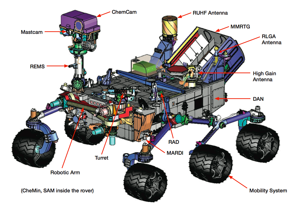 curiosity rover battery - photo #24