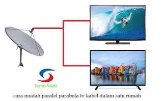 Cara Mudah Paralel Parabola TV Kabel Dalam Satu Rumah