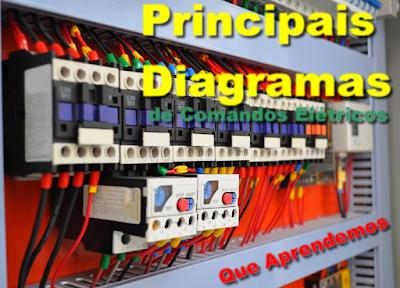 Os três principais diagramas de comandos elétricos