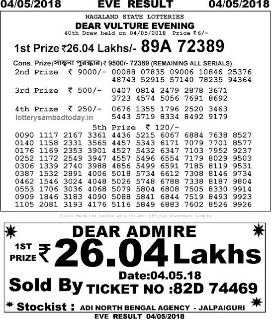 lottery sambad 4 may 8pm result