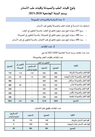 مذكرة  بتاريخ 15 يوليوز 2020: مذكرة بخصوص ولوج الكليات الشريكة والخاصة للطب وطب الأسنان والصيدلة برسم السنة الجامعية 2020-2021.