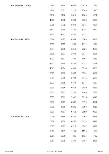 01-04-2021 Karunya-Plus kerala lottery result,kerala lottery result today 01-04-21,Karunya-Plus lottery KN-362,kerala todays lottery result live