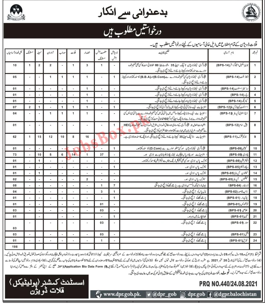 Deputy Commissioner Offices Qalat Division Jobs 2021