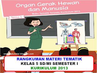 rangkuman materi tematik kelas 5 sd/mi kurikulum 2013