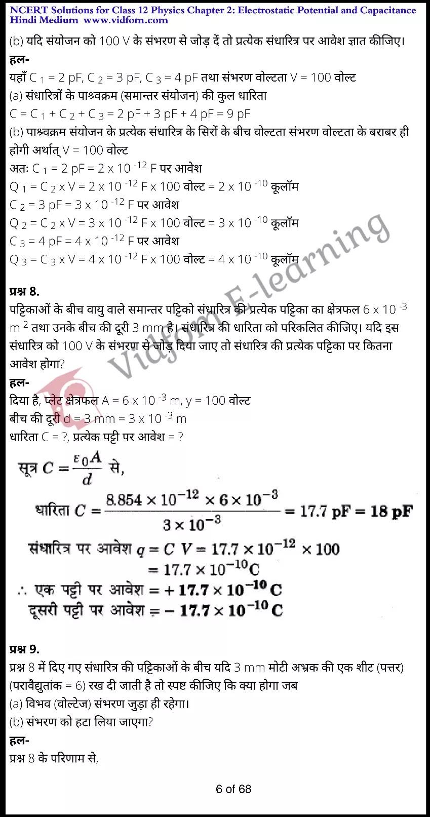 class 12 physics chapter 2 light hindi medium 6