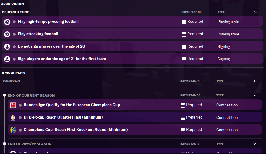 FM21 RB Leipzig Board Requirements